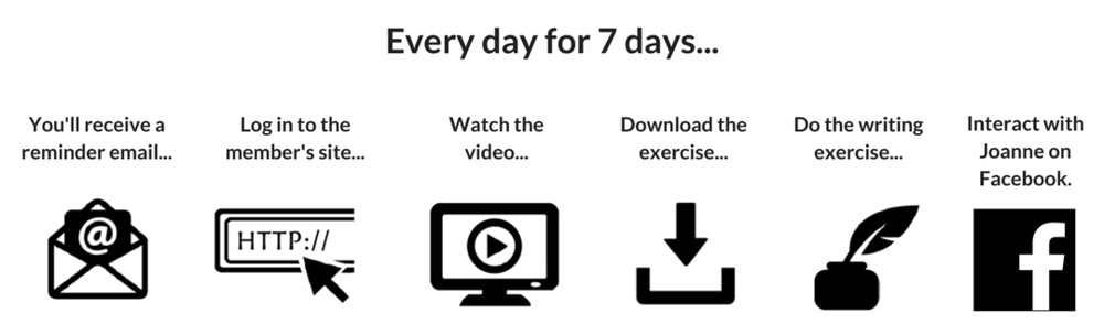 7 Day Infrographic